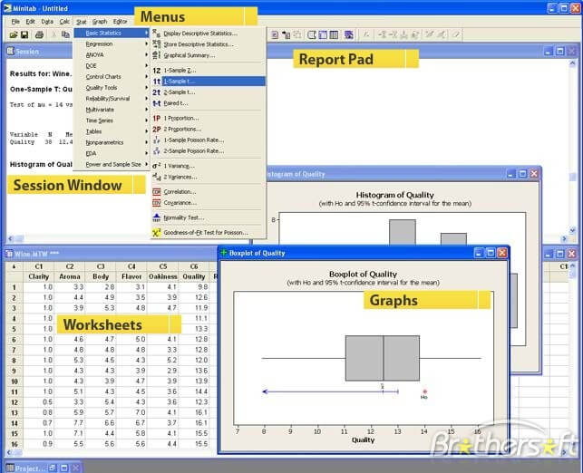 Minitab 19 x86 Crack With Activation Key